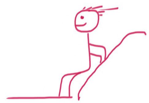 Winkearme Übung mit Eigengewicht